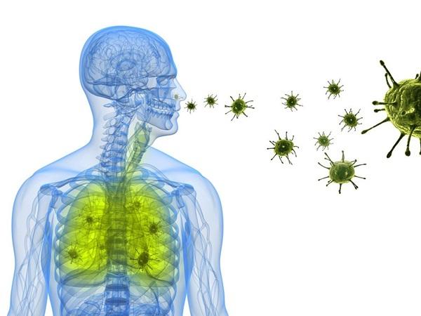 nguyên nhân gây áp xe phổi